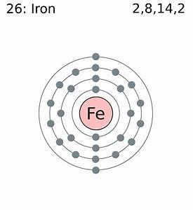 Iron Atom  U2013 Wiktionary