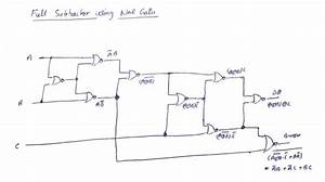 Minimum Nand  Nor Gates