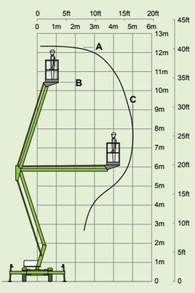 niftylift 120 diagram 400 sudhir rental