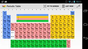 Periodic Table Of Elements Pro