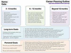 pinterest o the worlds catalog of ideas With how to write a career plan template