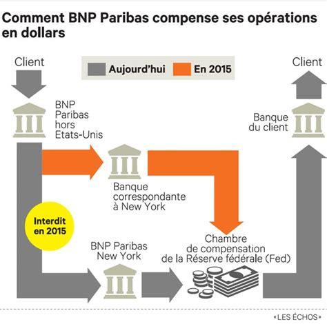 chambre de compensation banque compensation en dollars bnp paribas en quête d 39 une