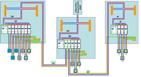 electricité cuisine norme résolu section cable alimentation tableau divisionnaire
