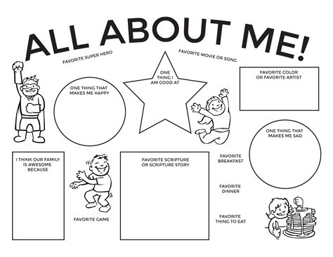 all about me all about me family home evening printable the mormon home