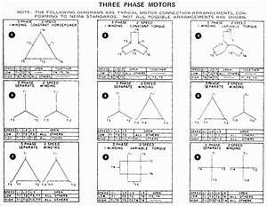 Baldor Motor Wiring Diagram