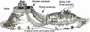 Motte And Bailey Castle Diagram