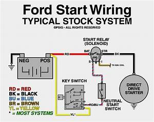 1970 Ford Starter Wiring - Wiring Block Diagram