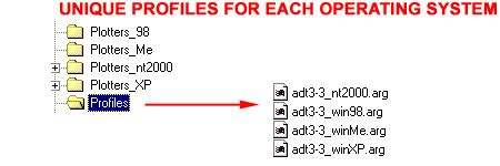adt deployment guide part 5 options profiles and desktop icons
