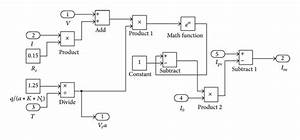 Matlab  Simulink Model For Calculating The I