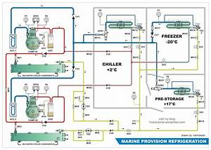 Hvac Marine  U0026 Offshore Refrigerant Piping Diagram