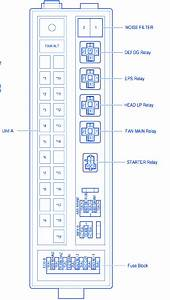 Lexus Gs 430 2011 Engine Fuse Box  Block Circuit Breaker Diagram  U00bb Carfusebox