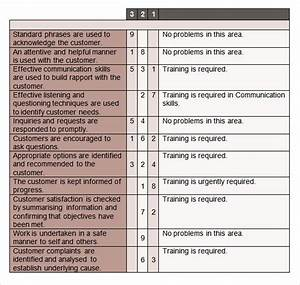 12 sample training needs analysis templates sample for Sales skills assessment template