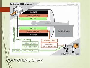 Mri System Components Pictures To Pin On Pinterest