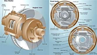 toyota tacoma front end parts simple yet effective why drum brakes are still used in