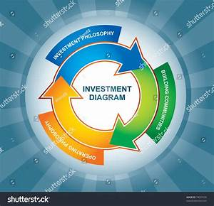 Abstract Illustration With Color Chart Of Investment