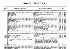 Counting Women Inventors | Lemelson Center for the Study ...