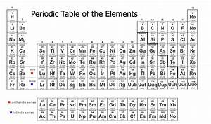 8 Best Images of Periodic Table Of Elements Printable ...