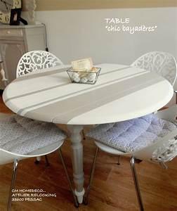 Table bois moderniser wrastecom for Idee deco cuisine avec meuble tv bois massif