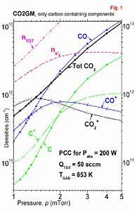 Electrical Diagrams Pcc