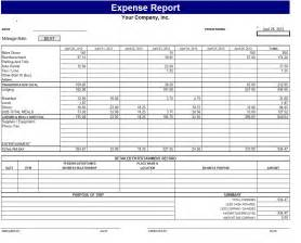 Exle Of An Expense Report by Accounts Expense Report Template Sle