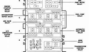 [SCHEMATICS_4LK]  Fuse Diagram For 1997 Jeep Wrangler. 97 jeep wrangler fuse box wiring  library. diagram of 1997 jeep wrangler 6 cylinder fuse panel. 97 grand  cherokee fuse diagram wiring diagram database. 1997 jeep | 1997 Jeep Wrangler Fuse Box |  | A.2002-acura-tl-radio.info. All Rights Reserved.