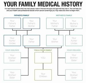 template medical family tree template With medical family tree template