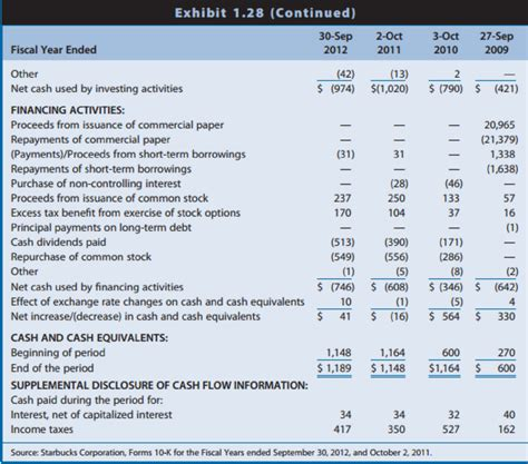 starbucks   case      chapter  numerous subsequent chapters   series