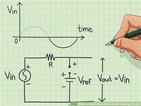 How Understand Basic Diode Clipping Circuits Steps
