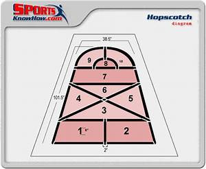 Box Dimensions Diagram