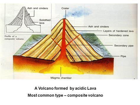 how is lava formed volcanoes ppt video online download
