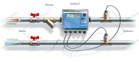 Постановление 1034 правила коммерческого учета тепловой энергии теплоносителя 1034