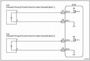 Toyota Sienna Service Manual  Camshaft Position  U0026quot A
