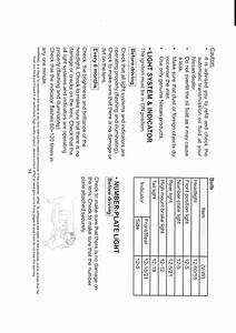 Nissan Figaro Owners Manual