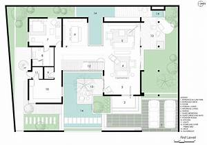 Courtyard Home Designs