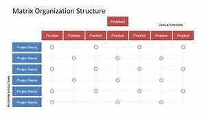 Matrix Organization Structure Slidemodel