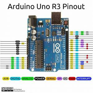 Arduino Uno Pins - A Complete Practical Guide