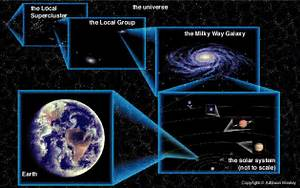 Detailed Milky Way Galaxy Map - Pics about space
