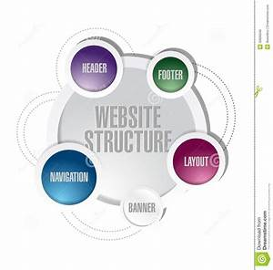 Website Structure Diagram Illustration Design Stock