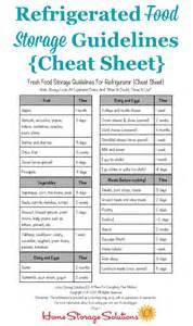 Refrigerator Food Storage Chart Printable