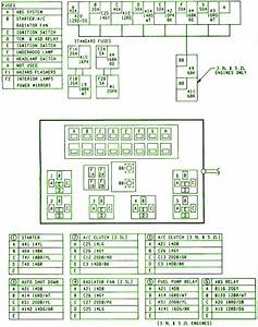 1995 Dodge Dakota Pickup Fuse Box Diagram  U2013 Circuit Wiring