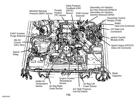 Ford Mustang Fuse Box Auto Electrical Wiring Diagram