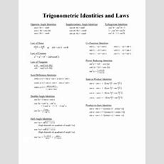 Trigonometric Identities And Laws 10th  12th Grade