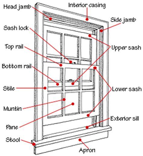window parts diagrams window treatments pinterest