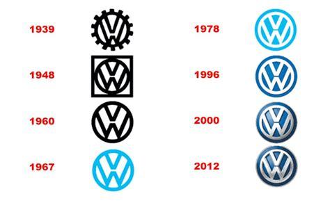 New Volkswagen Logo Expected In 2019
