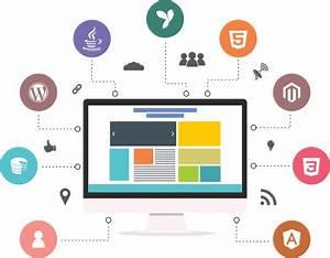 Web Application Development Company, Web Design Services ...