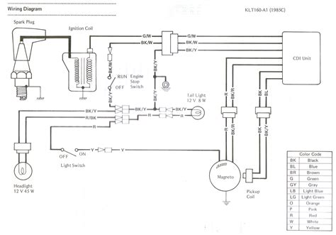 Wheeler World Tech Help Kawasaki Wiring Diagrams