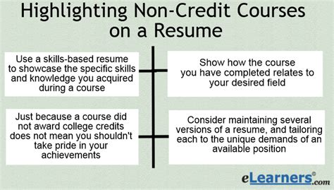 3 major benefits to highlighting non credit course on a resume