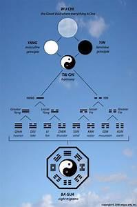 System Diagram Fill In