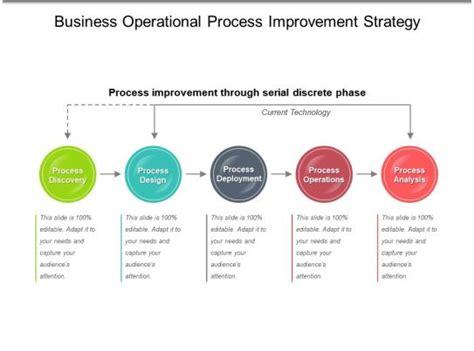 business operational process improvement strategy sample