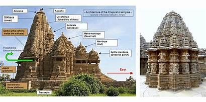 Nagara Temples Sub Indian Culture Odisha Examrace